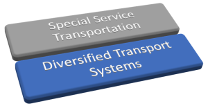 1927: Special Service Transportation and Diversified Transport Systems