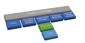 1989: Logos Group subsidiaries